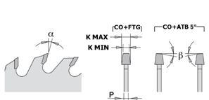 CMS incizoare2