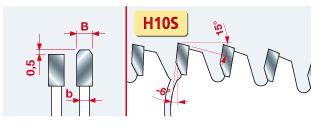 CMS pentru taieri aluminiu2