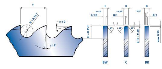 Panze circulare monometalice pentru debitat metale